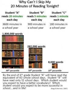 reading-20-min